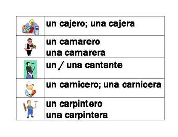 Profesiones (Professions in Spanish) word wall