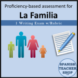 Proficiency Based Familia Assessment