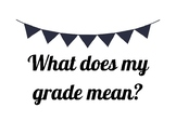 Proficiency Based Grading Posters