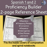 Proficiency Builder for Novice Spanish Students (2-page re