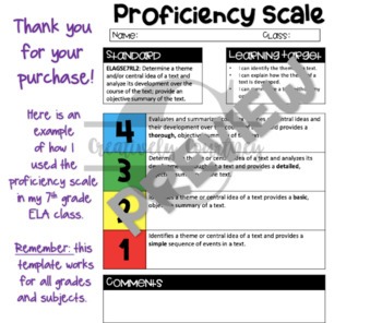 Proficiency Scale Templates *EDITABLE*