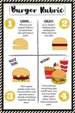 Proficiency Scale Visual Aid Poster (Burger Theme)