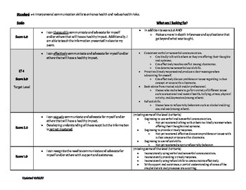 Proficiency Scales for Middle School Health 6-8 Grades