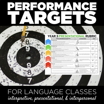 Performance Targets for World Language classes