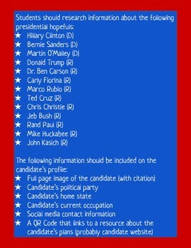 Profiles of Presidential Hopefuls