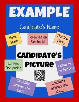 Profiles of Presidential Hopefuls