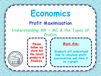 Profit Maximisation & Types of Profits for a Firm - Microe