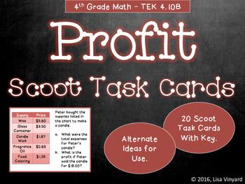 Profit Scoot (Personal Financial Literacy)