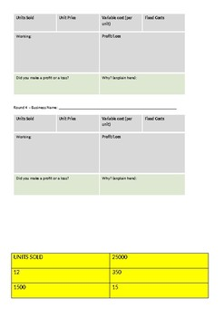 Profit and Loss Activity / Game (Business Studies)