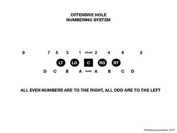 Program Starter- Offensive Hole Numbering System