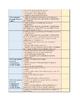 Programme Maternelle - Liste d'apprentissages
