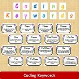 Programming Coding Keywords Classroom Decor