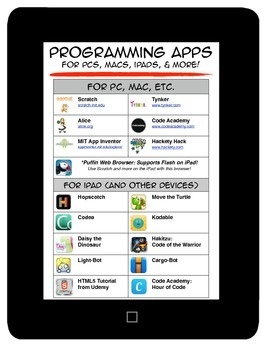 Programming for Kids: Apps and Sites List