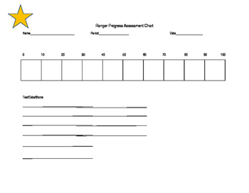 Progress Assessment Report