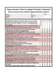 Progress Assessment of Expressive Language For Emerging+ C