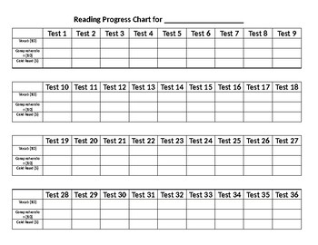 Progress Charts
