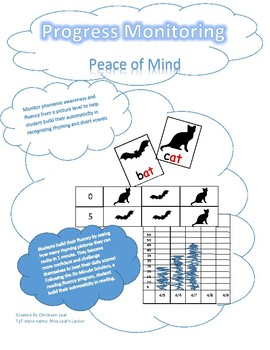 Progress Monitoring Peace of Mind: 6 minute solution with pictures