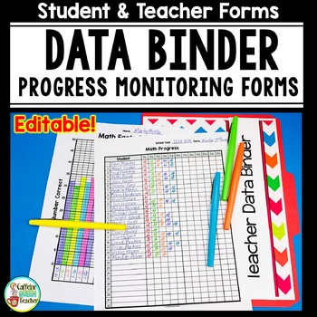 Student Data Binder For Progress Monitoring