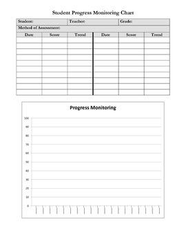 Progress Monitoring Bundle