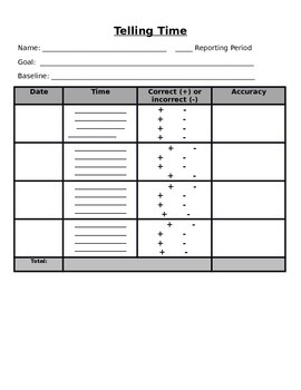 Progress Monitoring/ Data Collection Charts for Special Education Teachers