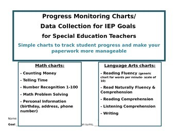 Progress Monitoring/ Data Collection Charts for Special Ed