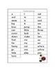 Progress Monitoring: Dolch Sight Words & Nouns