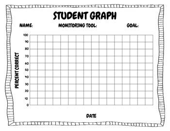 Progress Monitoring Graph