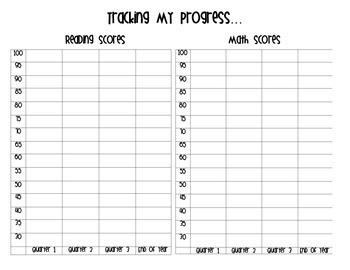 Progress Monitoring Graphs