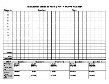 Progress Monitoring Individual Math Chart