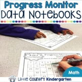 Progress Monitoring: Kindergarten Math Data Notebook K.CC.A.1
