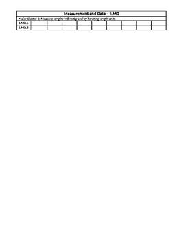 Progress Monitoring Major Clusters Data Sheet for Grade 1 Mathematics