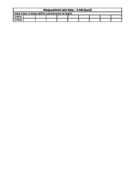 Progress Monitoring Major Clusters Data Sheet for Grade 2 Mathematics