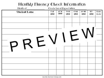 Progress Monitoring Monthly Fluency Chart