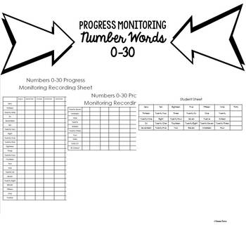 Progress Monitoring Number Words 0-30