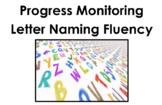 Progress Monitoring for DIBELS or DIBELS Next Letter Naming Fluency Kindergarten