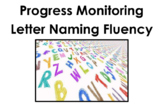 Progress Monitoring for Acadience Reading (DIBELS) Letter Naming Kindergarten