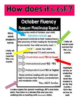 Monthly Fluency Data Tracker K-5