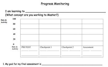 Progress Monitoring - Student Data Tracking