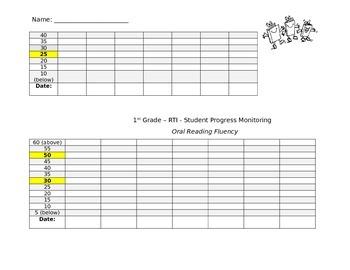 Progress Monitoring Student Graphs