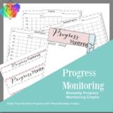 Progress Monitoring Tracking - Biweekly Graphs