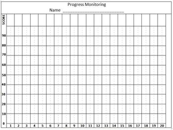 Progress Monitoring and Retell Templates