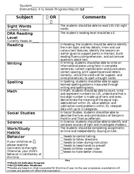 Progress Reports  Quarter 2...First Grade...editable and translated