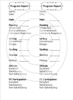 Progress Reports Quick & Easy Participation & Attitude incl. 2 Per Page