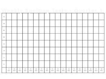 Progress Tracker - Spelling, Math and Reading