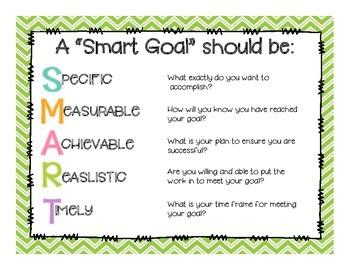 Tracking our Progress- Smart Goal Folder Pack