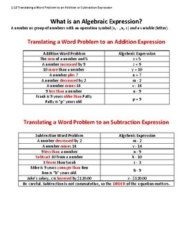 Progress in Math 1-10 Translating Phrases to Addition or Subtraction Expressions