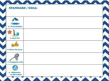 Progression Scale - 0-4 Dolphin Ocean Beach Inspired by Marzano