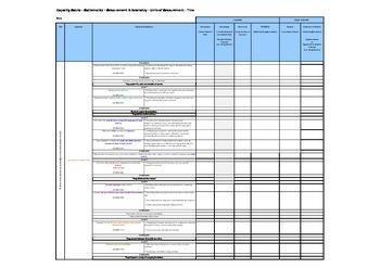 Progressive Capacity Matrix - AusVELS Mathematics AC - Time