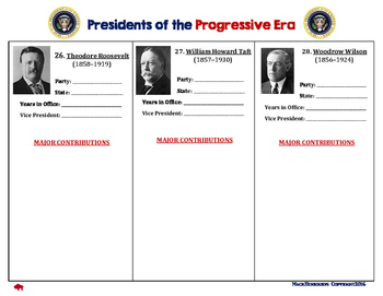 Progressive Era: American Presidents