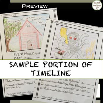 Progressive Era Illustrated Timeline Collaborative Activity or Project